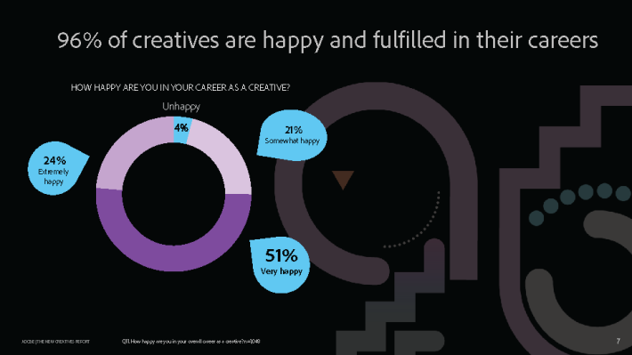 adobe-new-creatives-report_Page_07