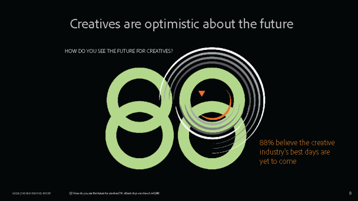 adobe-new-creatives-report_Page_08