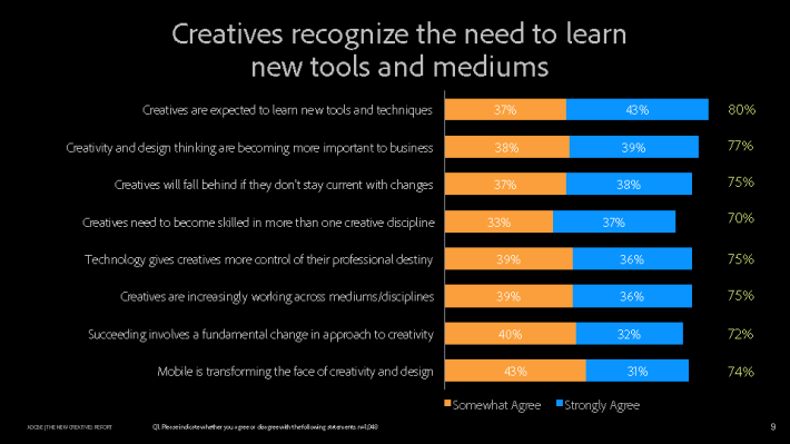 adobe-new-creatives-report_Page_09