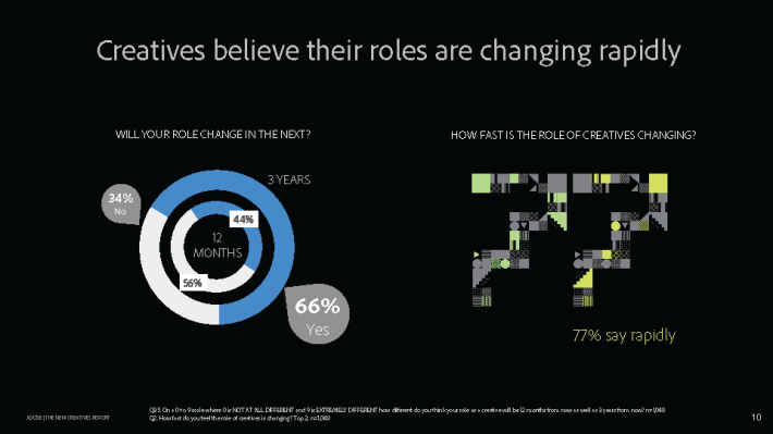 adobe-new-creatives-report_Page_10
