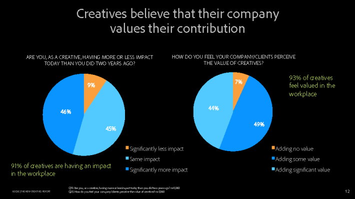 adobe-new-creatives-report_Page_12