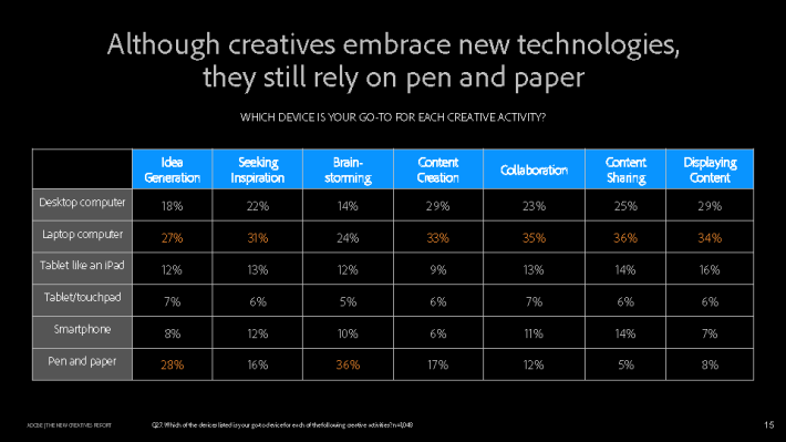 adobe-new-creatives-report_Page_15