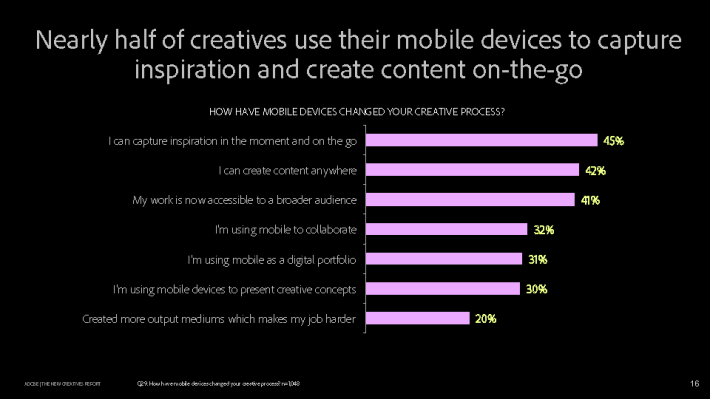 adobe-new-creatives-report_Page_16