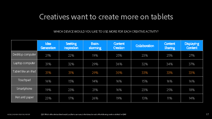 adobe-new-creatives-report_Page_17
