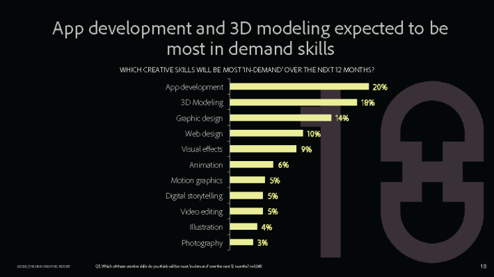 adobe-new-creatives-report_Page_18