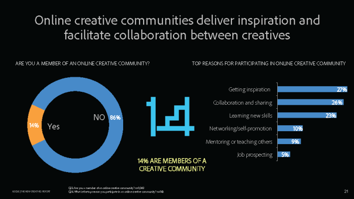 adobe-new-creatives-report_Page_21
