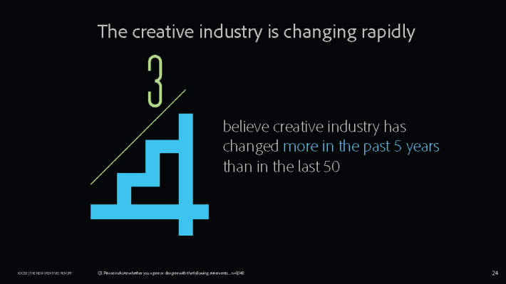 adobe-new-creatives-report_Page_24