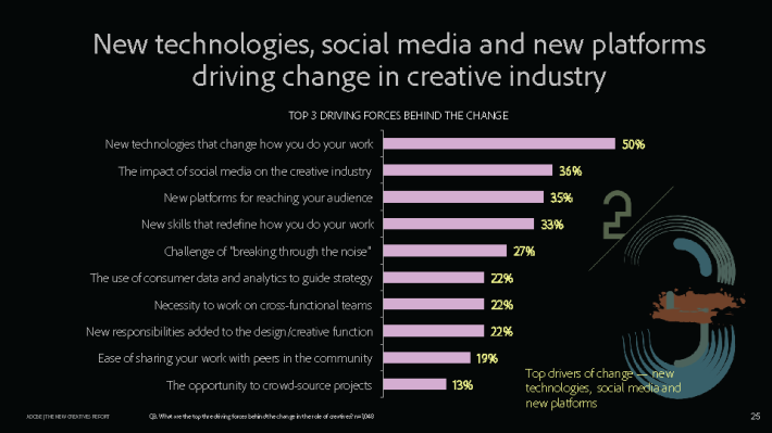 adobe-new-creatives-report_Page_25